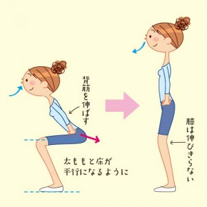 腰痛予防に効果的なトレーニングってなんですか?